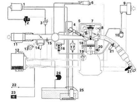 7.2 Система электронного управления зажиганием и впрыском бензинового двигателя