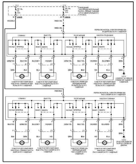 15.24 Электропривод регулировки положения сидений