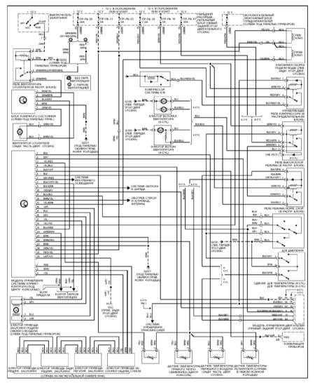 15.34 Системы отопления/кондиционирования воздуха с ручным управлением