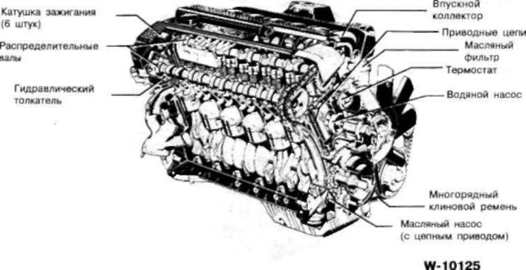 1.2 М50 (520i, 525i с мая 1990 г.)