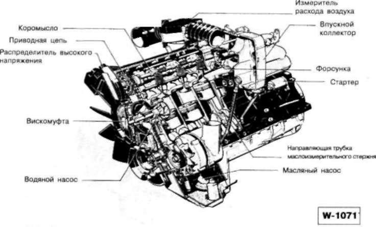 1.3 М30 (530i, 535i до августа 1992 г.)