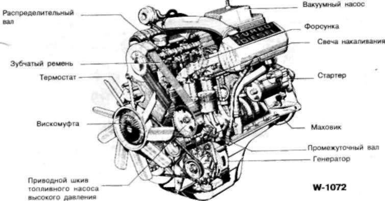 1.4 М21 (524td до августа 1990 г.)