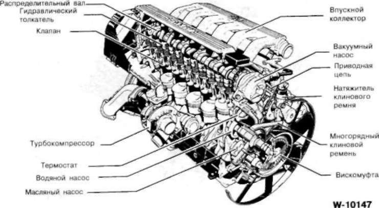 1.5 М51 (525td/tds с сентября 1990 г.)