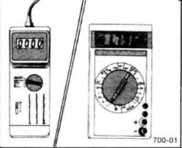 21.1 Измерительные приборы