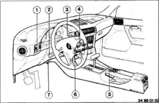 29.0 Руководство по эксплуатации автомобилей BMW 5 серии 518i/520i/525i/530i/540i/524td/525tds
