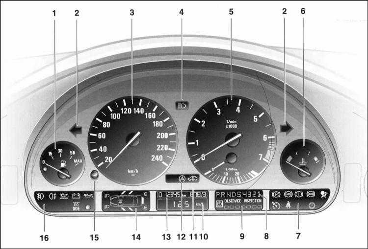 Б М В 523 I Инструкция Приборная Панель