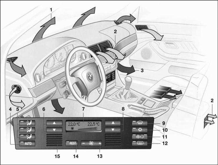 каталоги схема кондиционирования воздуха автомобиля бмв ноты