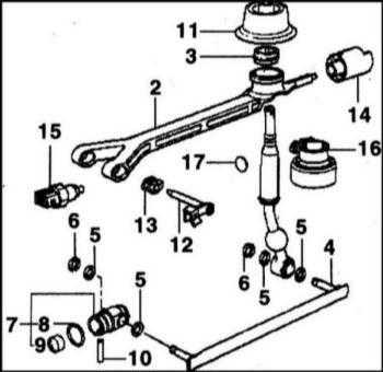 8.2 Снятие и установка рычага переключения передач