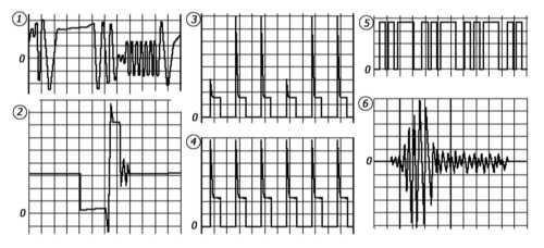 15.32 Осциллограммы сигналов на выводах разъема блока управления двигателем