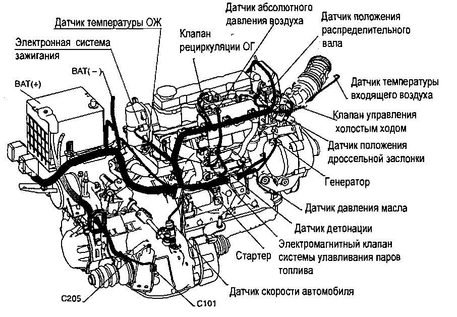 Схеме двигателя шевроле авео