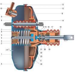 11.3 Тормозная система Chevrolet Niva