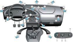 1.5 Отопление и вентиляция салона Chevrolet Niva