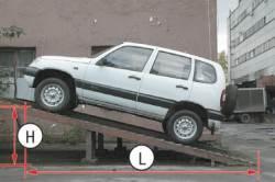 8.3 Проверка и регулировка тормозной системы Chevrolet Niva