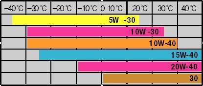 15.1 Как подготовить автомобиль к зиме Chevrolet Niva