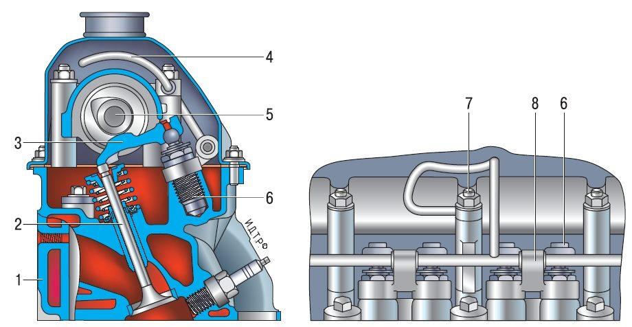 Регулировка клапанов нива шевроле своими руками