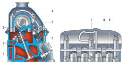 4.1 Особенности конструкции Chevrolet Niva