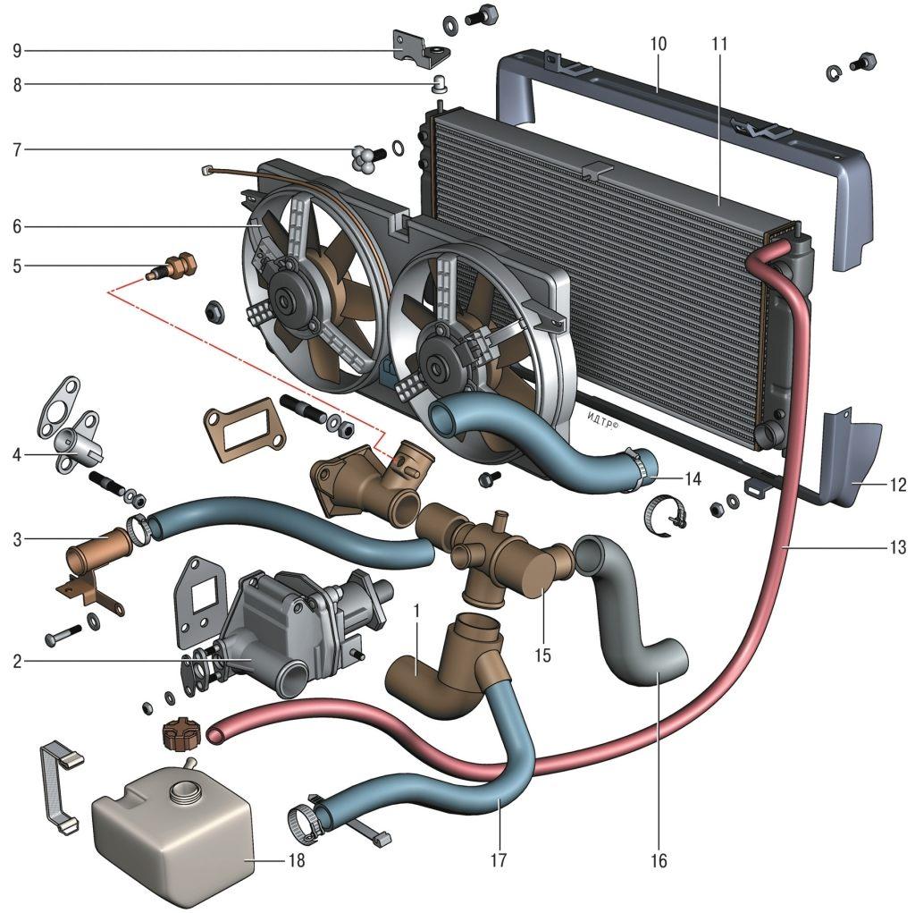 порядок техобслуживания автомобиля niva chevrolet