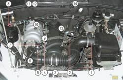 9.9 Система управления двигателем