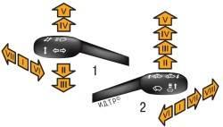 1.4 Органы управления Chevrolet Niva