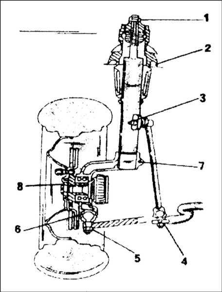ситроен ксантия устройство подвески