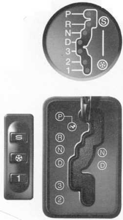 2.2 Приемы эксплуатации Citroen Xantia
