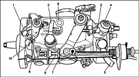 6.2.2 Проверка и регулировка максимальных оборотов двигателя