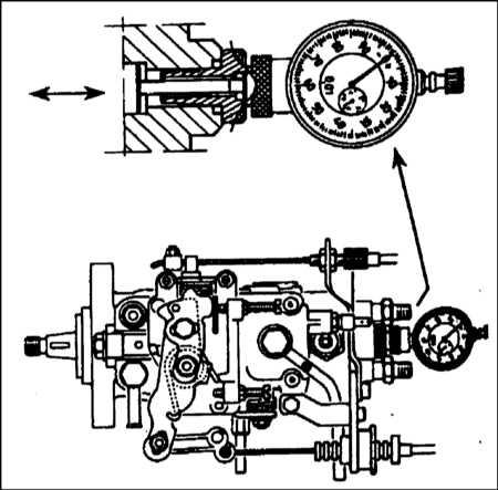 6.2.8 Проверка и регулировка моментов впрыска (ТНВД Bosch)