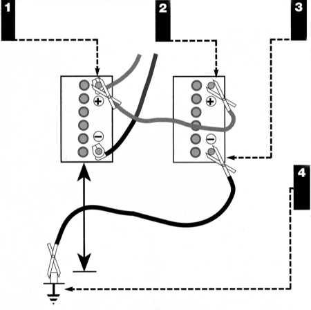 1.8 Запуск двигателя от вспомогательного источника
