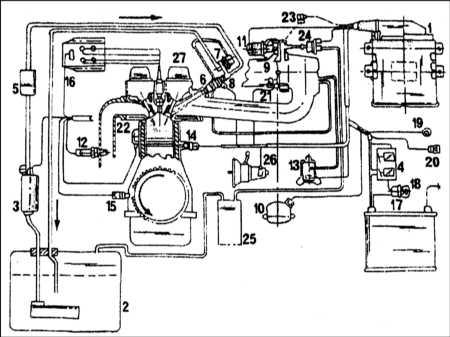 6.1.5 Системы впрыска топлива - общая информация Citroen Xantia