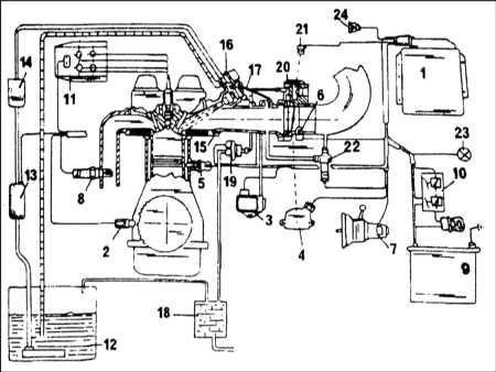 6.1.5 Системы впрыска топлива - общая информация