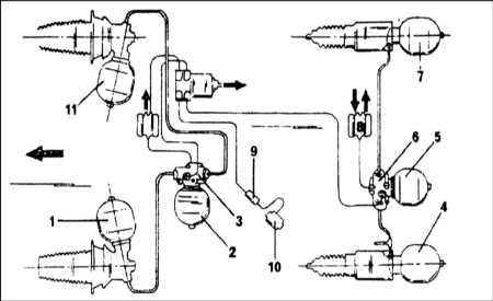 13.0 Ходовая часть и рулевое управление