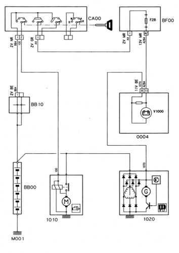 16.1 Системы запуска и заряда (бензиновые модели с РКПП)