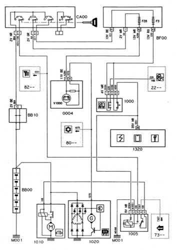 16.2 Системы запуска и заряда (бензиновые модели с АТ)