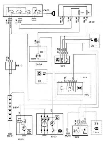 16.4 Системы запуска и заряда (дизельные модели с АТ)