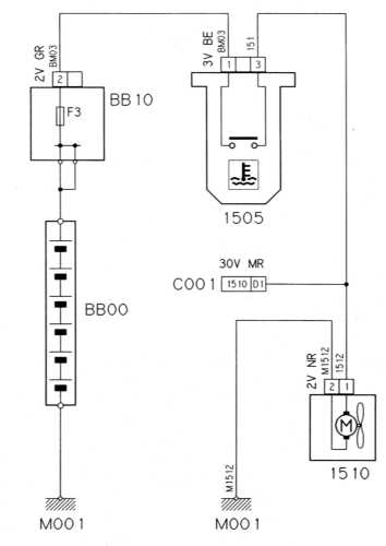 16.11 Вентилятор системы охлаждения (двигатели XU5/XU7/XU10J2)