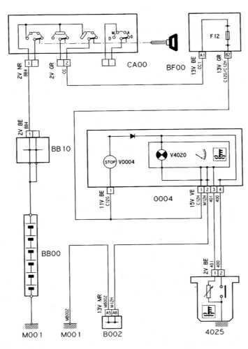 16.26 Система контроля за температурой и уровнем охлаждающей жидкости (бензиновые модели)