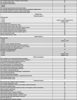18.1 Приложение 1. Моменты затяжки резьбовых соединений, H·м Daewoo Lanos