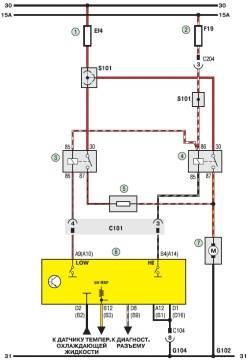 19.7 Схема 2е. Система управления двигателем (окончание) Daewoo Lanos