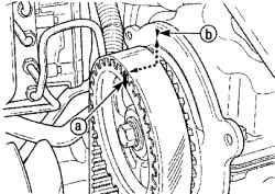 2.5.2 Проверка установки и регулировка натяжения зубчатого ремня Daewoo Matiz