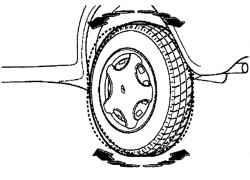 2.9.1 Проверка осевого люфта заднего колеса