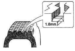 2.9.3 Определение износа протектора шины