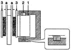 7.1.7 Дисковый передний тормозной механизм