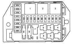 9.2 Предохранители, реле и жгуты проводов Daewoo Matiz
