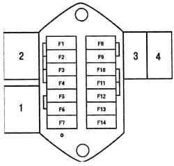 9.2 Предохранители, реле и жгуты проводов