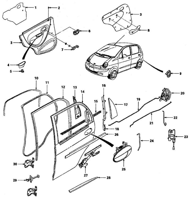 Daewoo Matiz Engine
