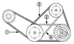 2.2.2 Проверка приводного ремня