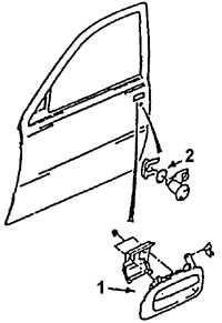 19.27.5 Наружная рукоятка дверного замка – передние и задние   двери