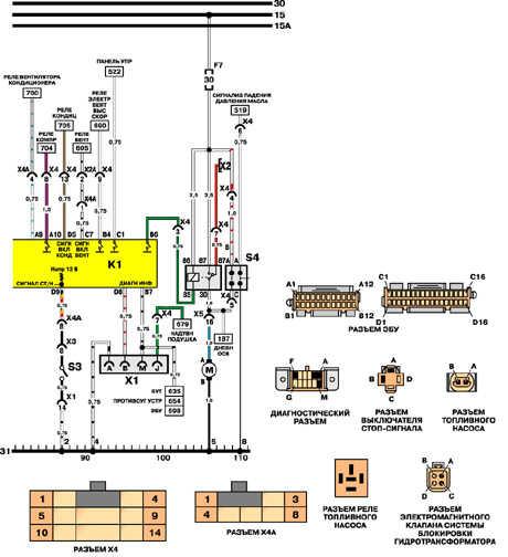 21.6.6 Системы диагностики, блокировки гидротрансформатора, топлива (IEFI-6)