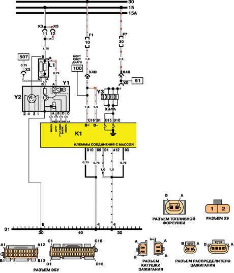 21.6.7 Система зажигания, топливные форсунки (ЭБУ типа IEFI-S)