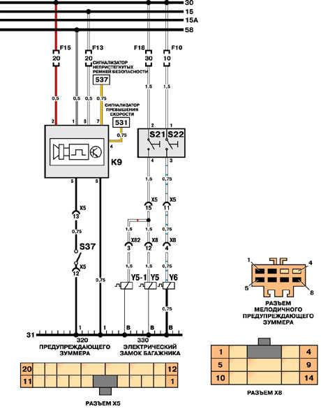 21.6.17 Предупреждающий зуммер, замок багажника, топливный клапан